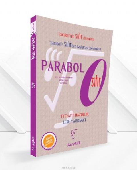 Karekök Parabol Sıfır